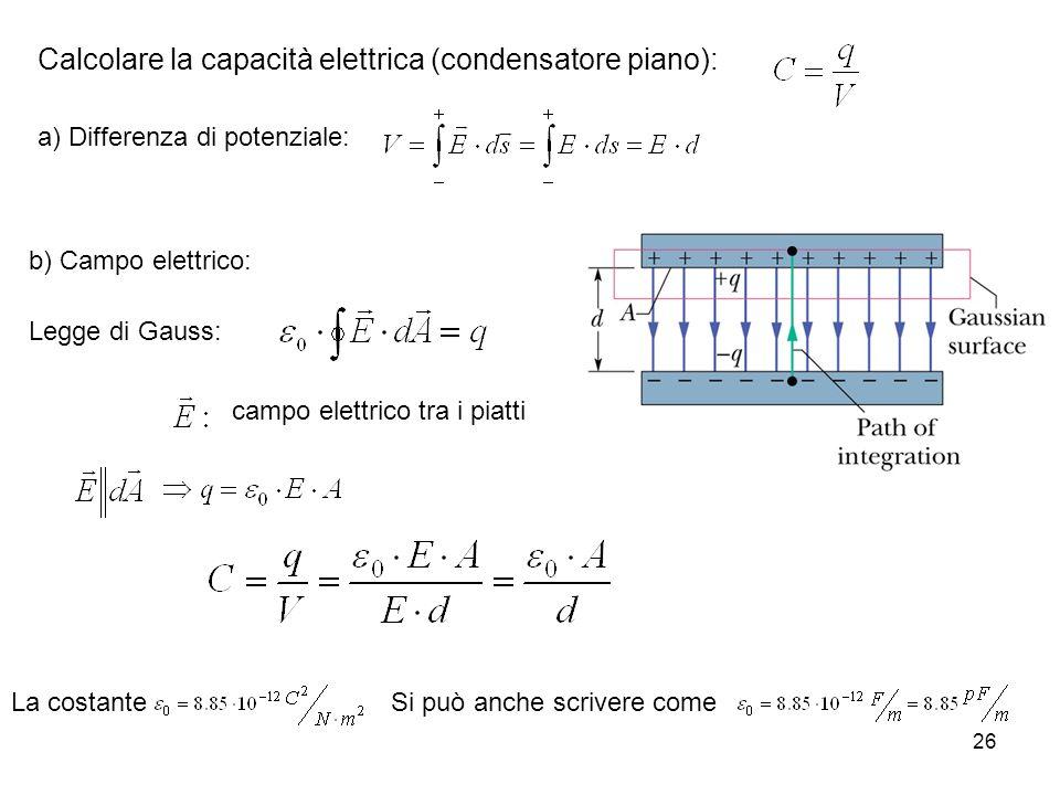26 Calcolare la capacità elettrica (condensatore piano): Legge di Gauss: campo elettrico tra i piatti a) Differenza di potenziale: b) Campo elettrico: