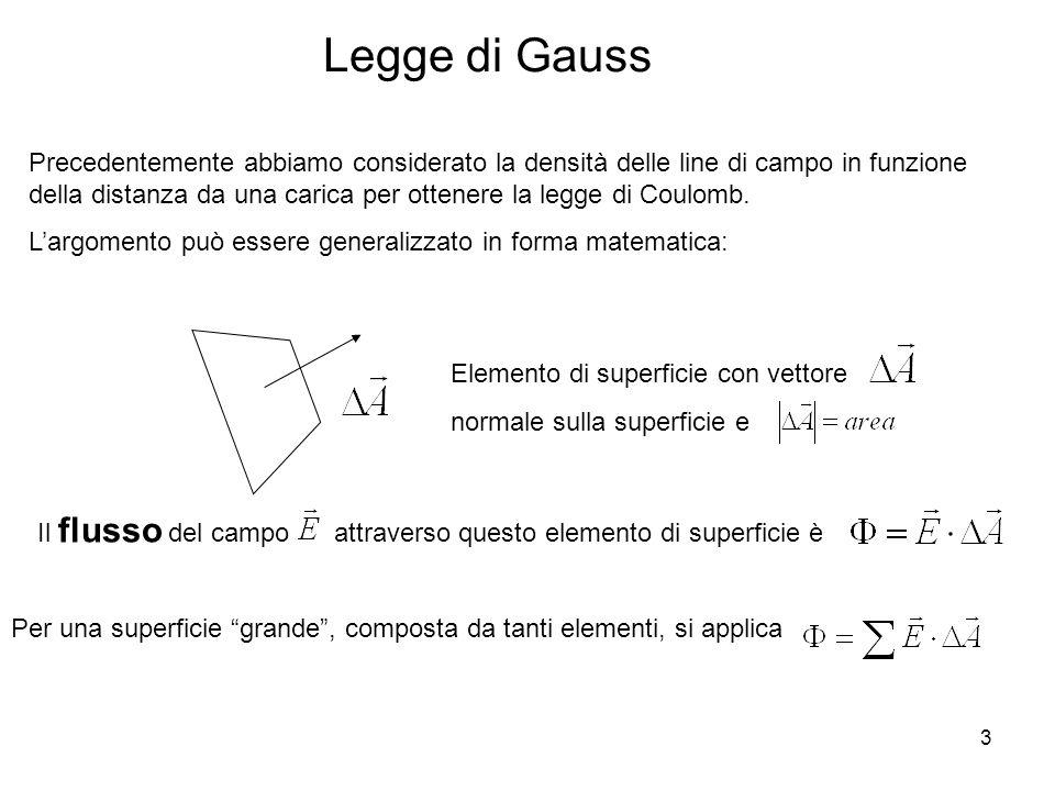 3 Legge di Gauss Precedentemente abbiamo considerato la densità delle line di campo in funzione della distanza da una carica per ottenere la legge di