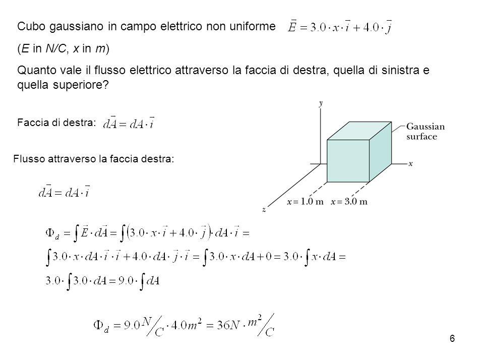6 Cubo gaussiano in campo elettrico non uniforme (E in N/C, x in m) Quanto vale il flusso elettrico attraverso la faccia di destra, quella di sinistra