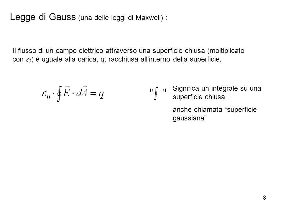 8 Legge di Gauss (una delle leggi di Maxwell) : Il flusso di un campo elettrico attraverso una superficie chiusa (moltiplicato con 0 ) è uguale alla c