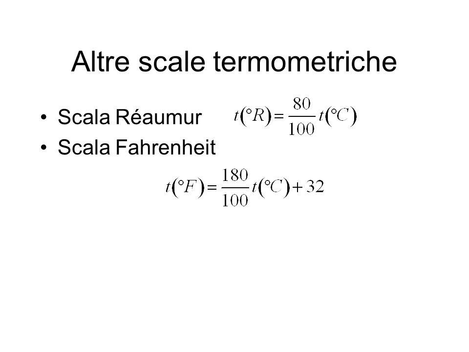 Altre scale termometriche Scala Réaumur Scala Fahrenheit