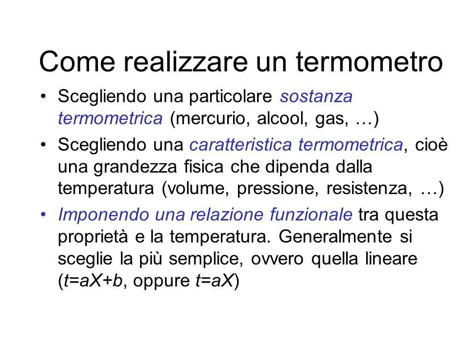 Come realizzare un termometro Scegliendo una particolare sostanza termometrica (mercurio, alcool, gas, …) Scegliendo una caratteristica termometrica,