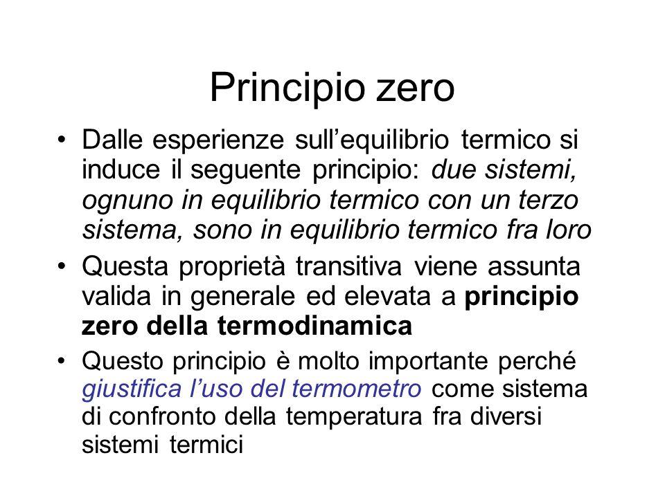 Principio zero Dalle esperienze sullequilibrio termico si induce il seguente principio: due sistemi, ognuno in equilibrio termico con un terzo sistema