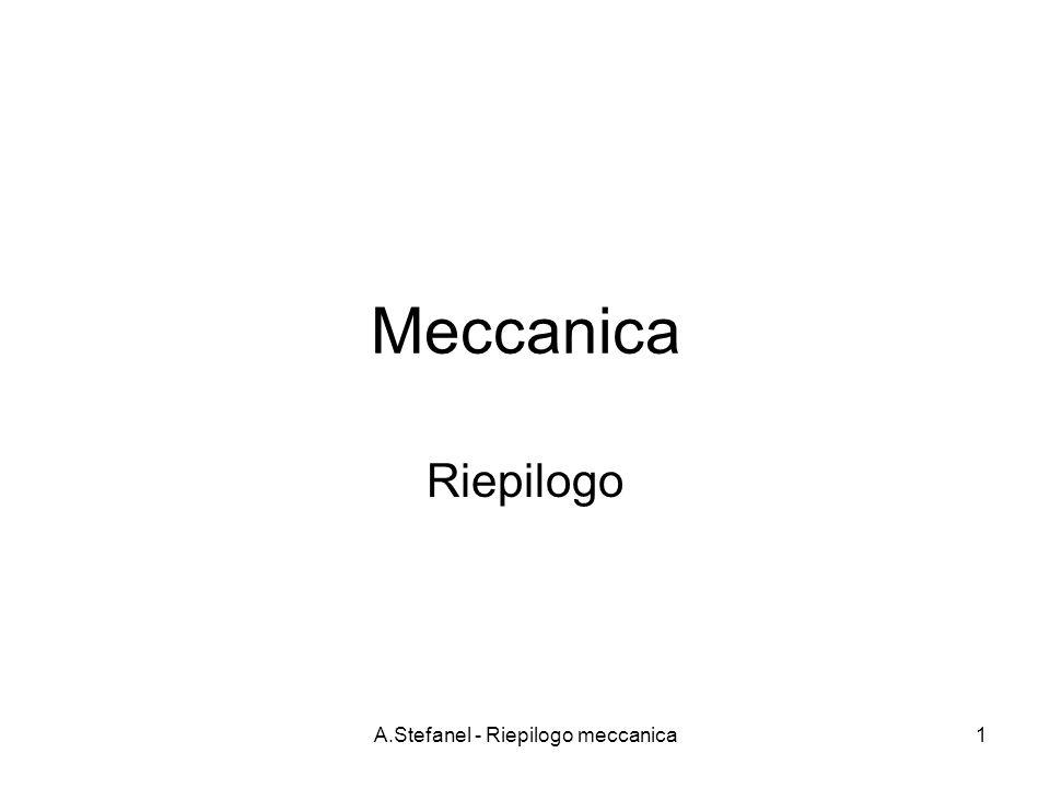 A.Stefanel - Riepilogo meccanica2 I tre principi della dinamica Primo Principio Un sistema permane nel suo stato di moto rettilineo uniforme se esso è isolato (su di esso non agisce alcuna forza), ovvero è soggetto a una risultante di forze nulle.
