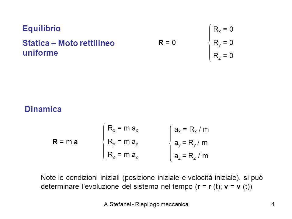 A.Stefanel - Riepilogo meccanica15 m2m2 m1m1 La macchina di Atwood Masse m1 e m2 agli estremi del cavo perfettamente flessibile e inestensibile Puleggia di massa M e raggio R Momento di inerzia: I = M R 2 /2 A Dalla prima equazione cardinale applicata alla puleggia T3T3 T1T1 T2T2 x y z T 3 = gm 1 +gm 2 M = T 2 r k – T 1 r k Seconda equazione cardinale applicata alla puleggia k : versore asse z piano x,y su cui giacciono i vettori T 1, T 2 e r.
