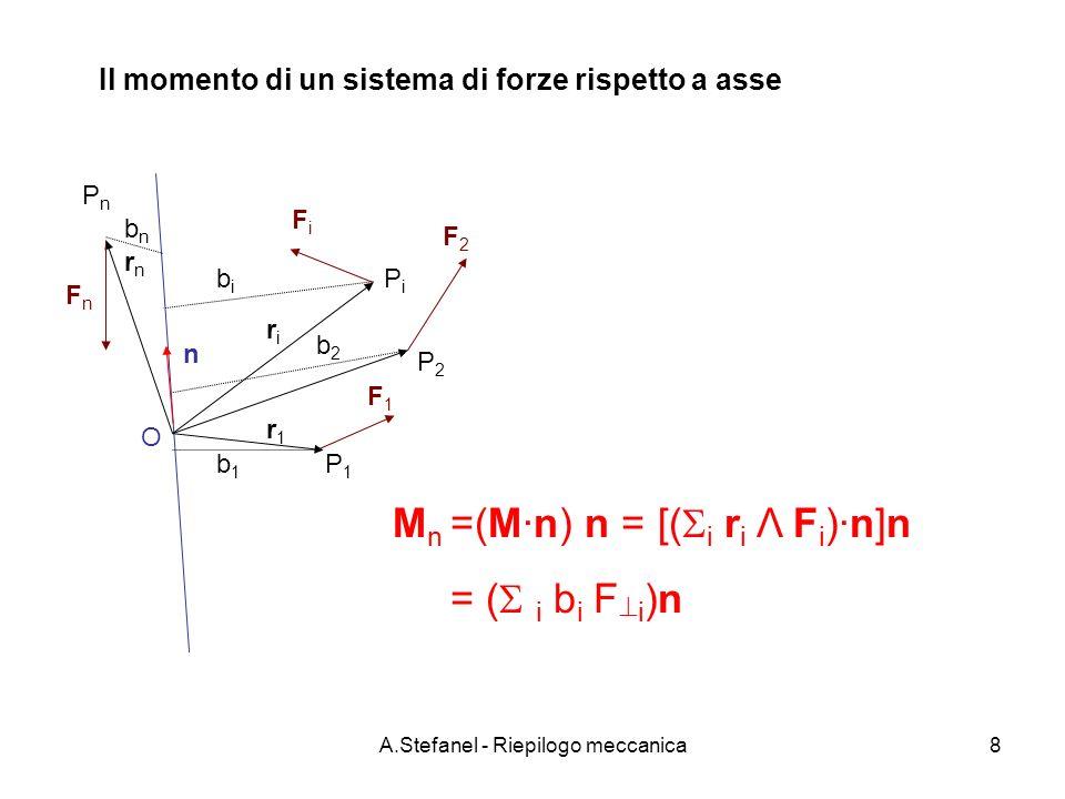 A.Stefanel - Riepilogo meccanica19 Energia cinetica di un sistema Ec = K (1/2 m K V K 2 ) V K 2 = v G 2 + v K 2 +2 (v K · v G ) x y zMBMB MKMK MZMZ MAMA G Ec = ½ M v G 2 + K (1/2 m K v K 2 ) Lenergia cinetica di un sistema di punti si esprime come somma dellenergia cinetica del centro di massa + lenergia cinetica rispetto al centro di massa.