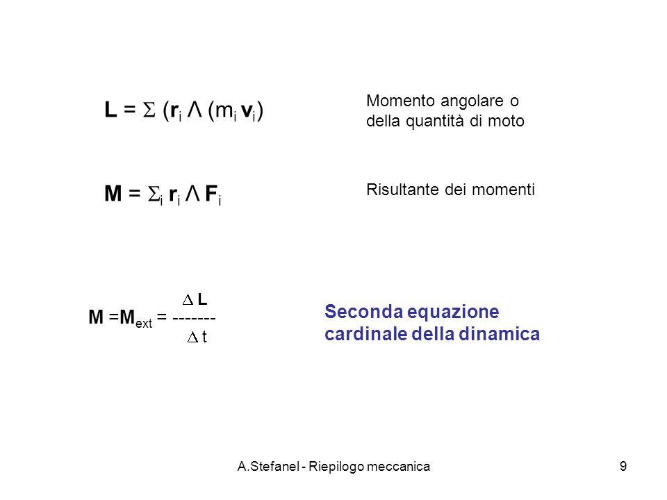 A.Stefanel - Riepilogo meccanica10 Seconda equazione cardinale della dinamica M ext = ---- L t Nei corpi rigidi in rotazione intorno ad un asse L = I M ext =I ------- t momento di inerzia I = i m i r i 2 con r i distanza del punto i-esimo dallasse di rotazione : velocità angolare (in generale non costante)