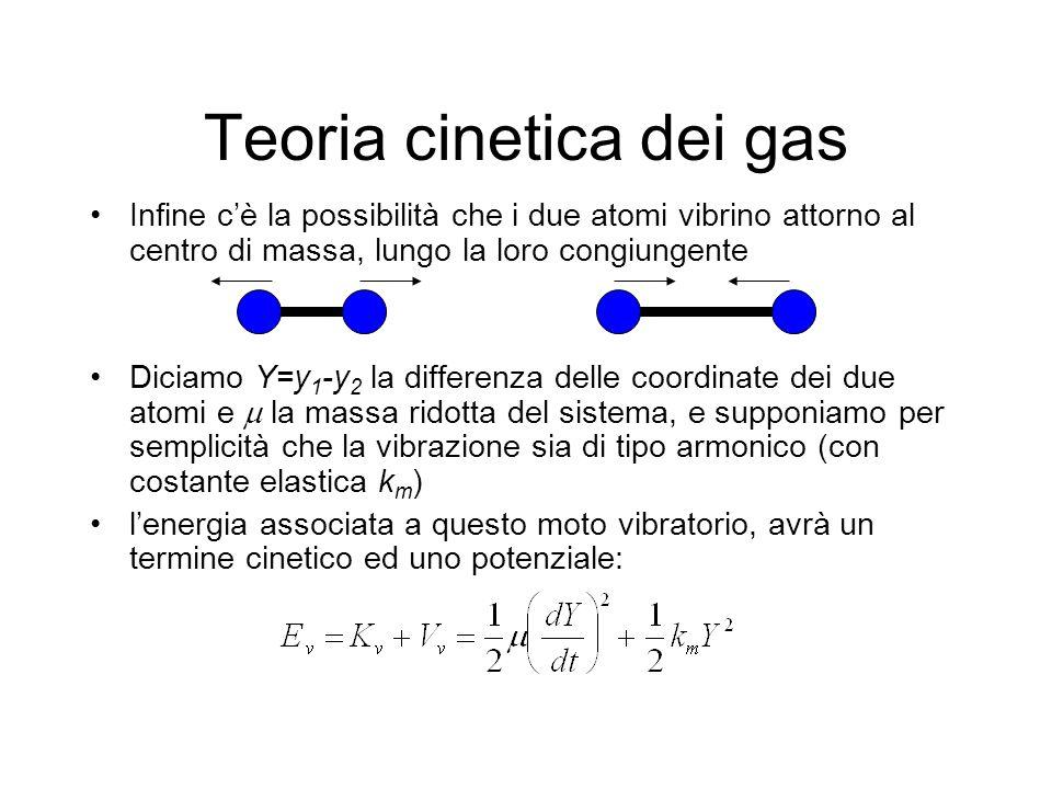 Teoria cinetica dei gas Infine cè la possibilità che i due atomi vibrino attorno al centro di massa, lungo la loro congiungente Diciamo Y=y 1 -y 2 la