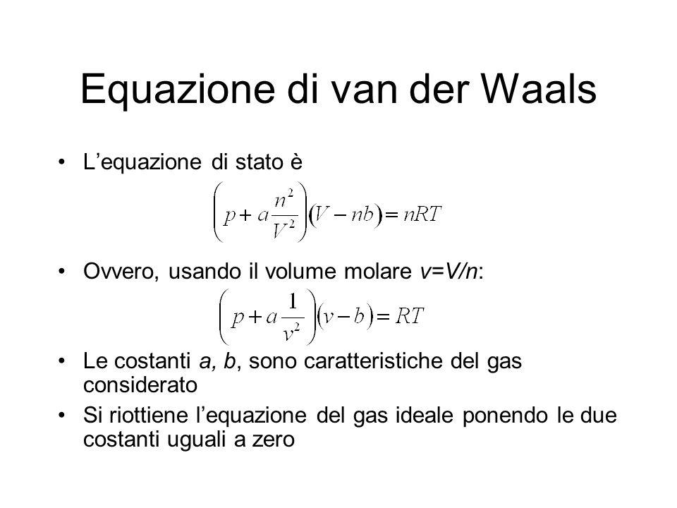 Equazione di van der Waals Lequazione di stato è Ovvero, usando il volume molare v=V/n: Le costanti a, b, sono caratteristiche del gas considerato Si