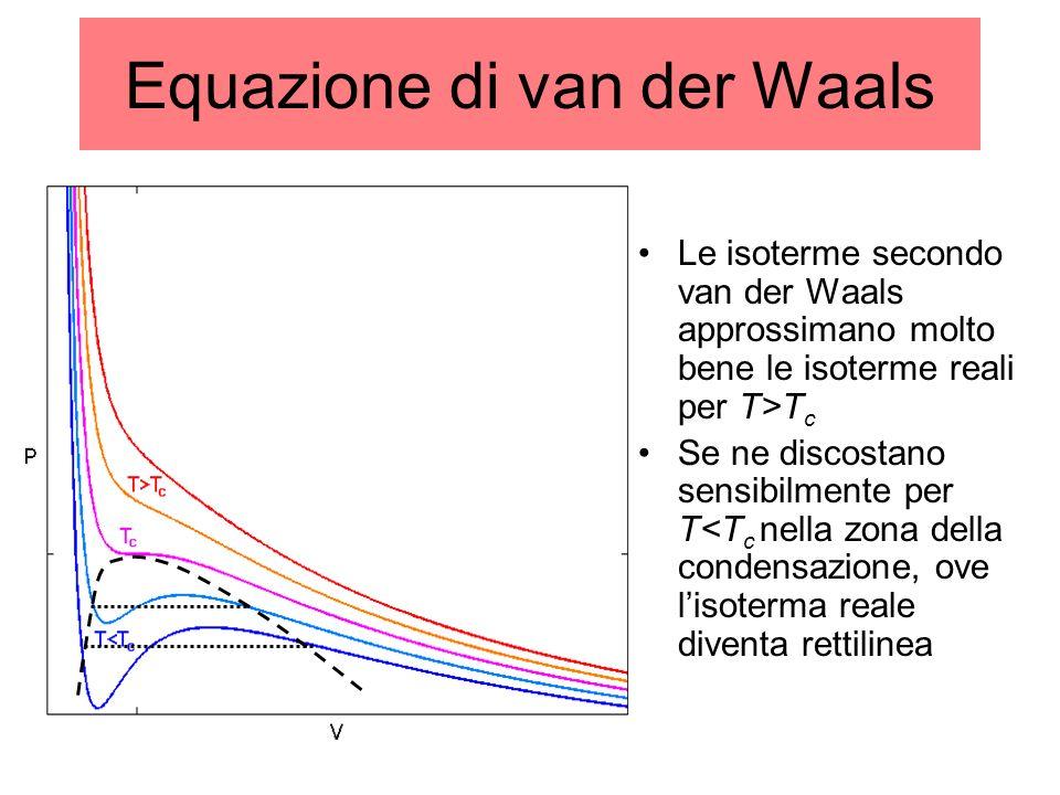 Equazione di van der Waals Le isoterme secondo van der Waals approssimano molto bene le isoterme reali per T>T c Se ne discostano sensibilmente per T<