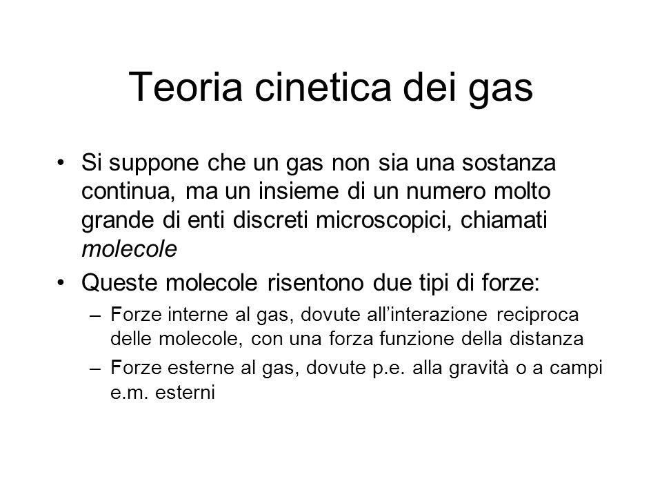 Teoria cinetica dei gas Si suppone che un gas non sia una sostanza continua, ma un insieme di un numero molto grande di enti discreti microscopici, ch