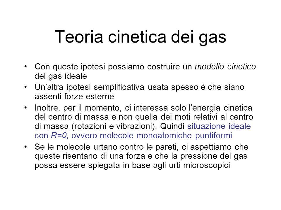 Teoria cinetica dei gas Con queste ipotesi possiamo costruire un modello cinetico del gas ideale Unaltra ipotesi semplificativa usata spesso è che sia