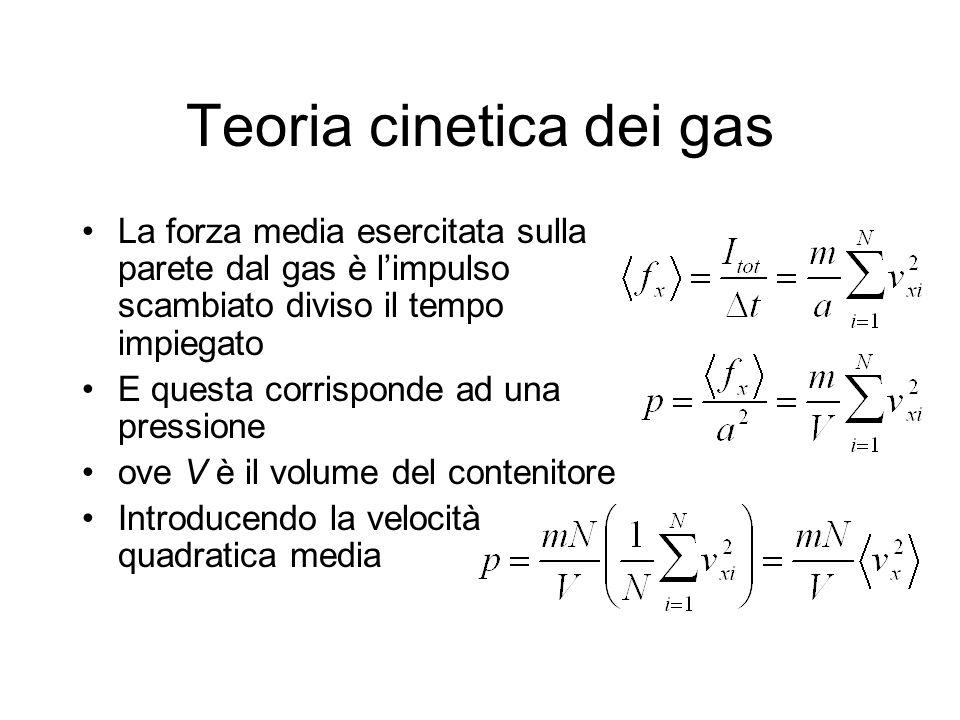 Teoria cinetica dei gas La forza media esercitata sulla parete dal gas è limpulso scambiato diviso il tempo impiegato E questa corrisponde ad una pres
