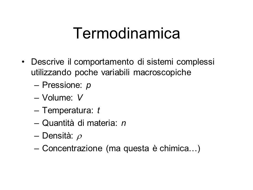 Termodinamica Descrive il comportamento di sistemi complessi utilizzando poche variabili macroscopiche –Pressione: p –Volume: V –Temperatura: t –Quant