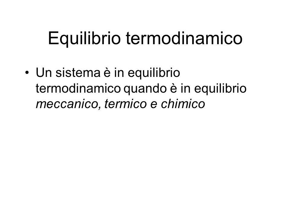 Equilibrio termodinamico Un sistema è in equilibrio termodinamico quando è in equilibrio meccanico, termico e chimico