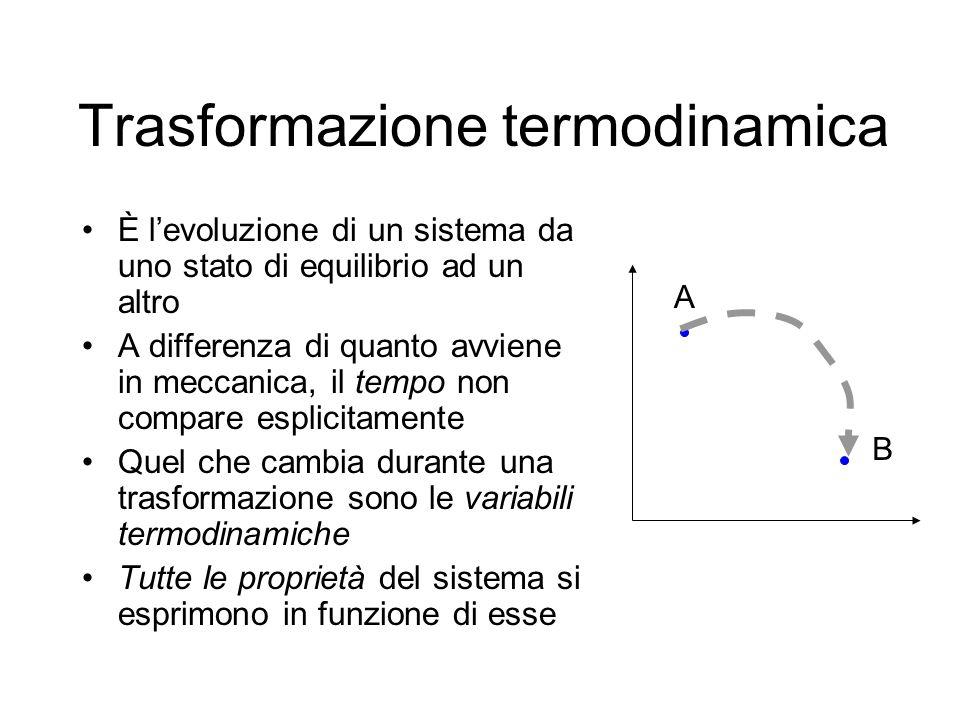 Trasformazione termodinamica È levoluzione di un sistema da uno stato di equilibrio ad un altro A differenza di quanto avviene in meccanica, il tempo