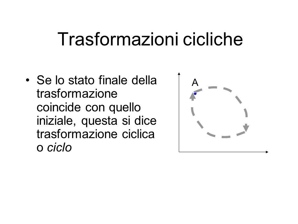 Trasformazioni cicliche Se lo stato finale della trasformazione coincide con quello iniziale, questa si dice trasformazione ciclica o ciclo A