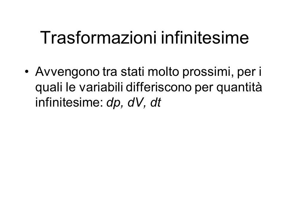 Trasformazioni infinitesime Avvengono tra stati molto prossimi, per i quali le variabili differiscono per quantità infinitesime: dp, dV, dt