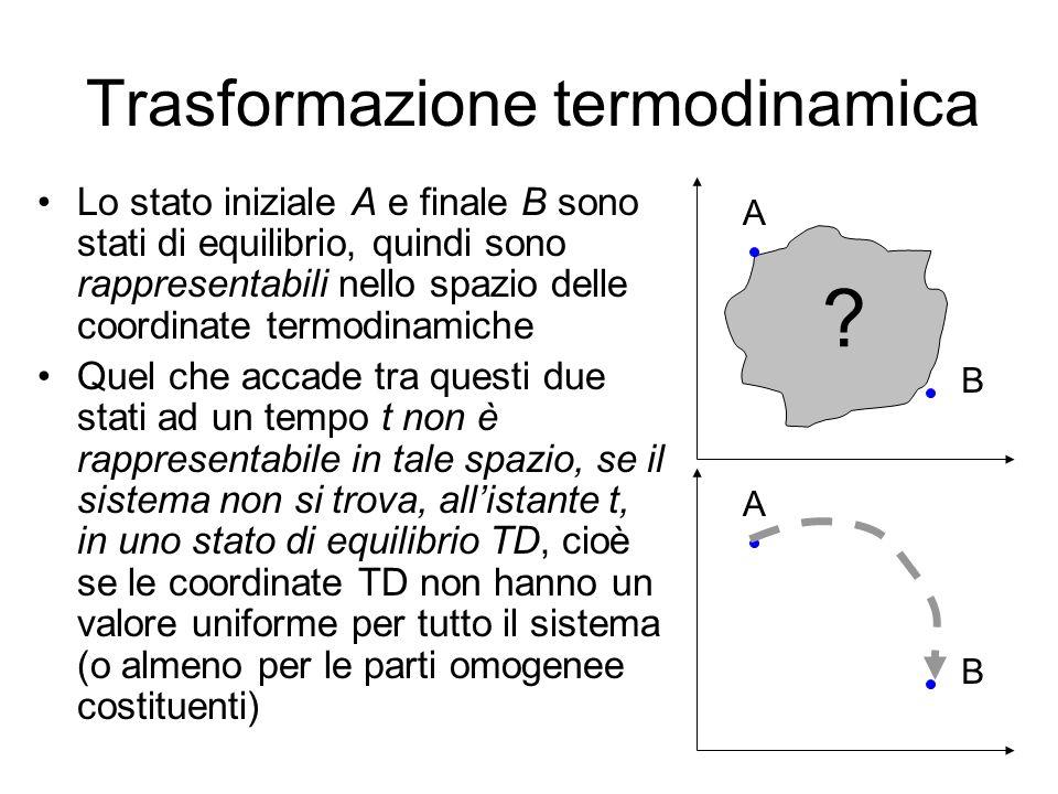 Trasformazione termodinamica Lo stato iniziale A e finale B sono stati di equilibrio, quindi sono rappresentabili nello spazio delle coordinate termod