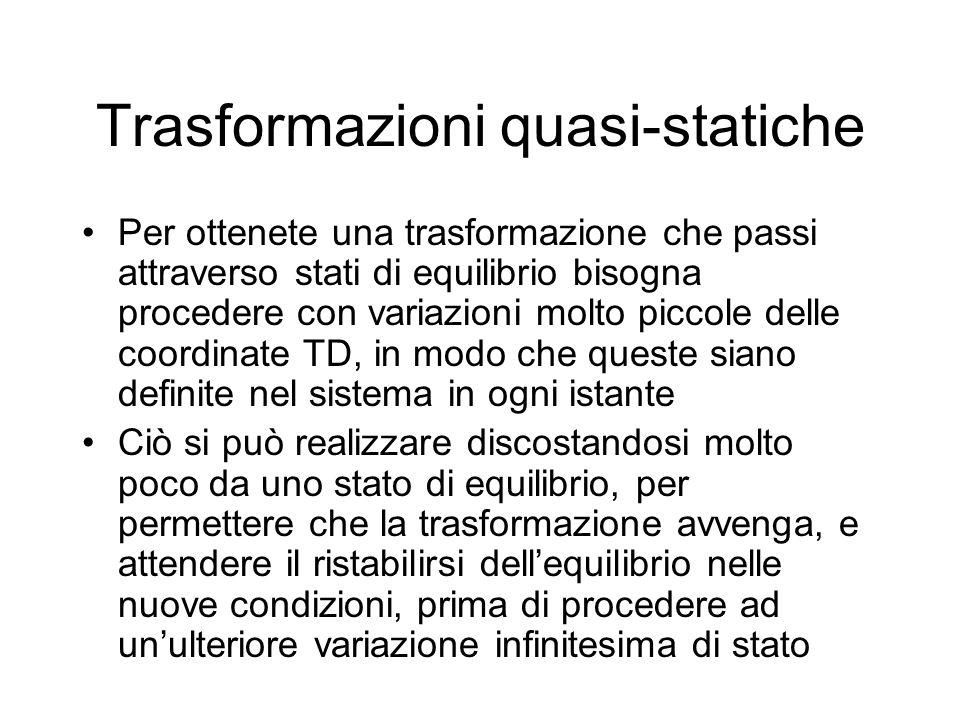 Trasformazioni quasi-statiche Per ottenete una trasformazione che passi attraverso stati di equilibrio bisogna procedere con variazioni molto piccole