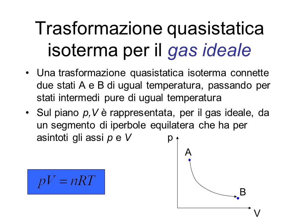 Trasformazione quasistatica isoterma per il gas ideale Una trasformazione quasistatica isoterma connette due stati A e B di ugual temperatura, passand
