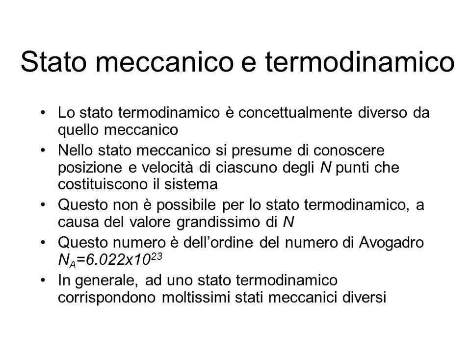 Stato meccanico e termodinamico Lo stato termodinamico è concettualmente diverso da quello meccanico Nello stato meccanico si presume di conoscere pos