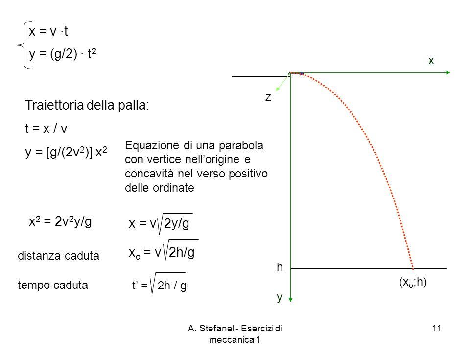 A. Stefanel - Esercizi di meccanica 1 11 x y h z x = v ·t y = (g/2) · t 2 Traiettoria della palla: t = x / v y = [g/(2v 2 )] x 2 Equazione di una para