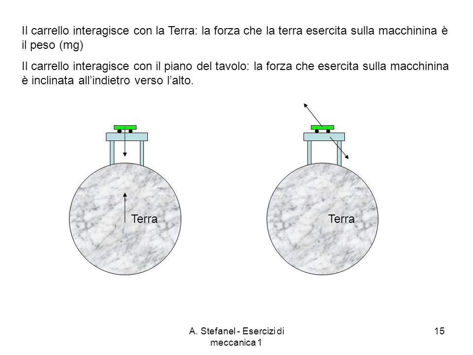 A. Stefanel - Esercizi di meccanica 1 15 Il carrello interagisce con la Terra: la forza che la terra esercita sulla macchinina è il peso (mg) Il carre