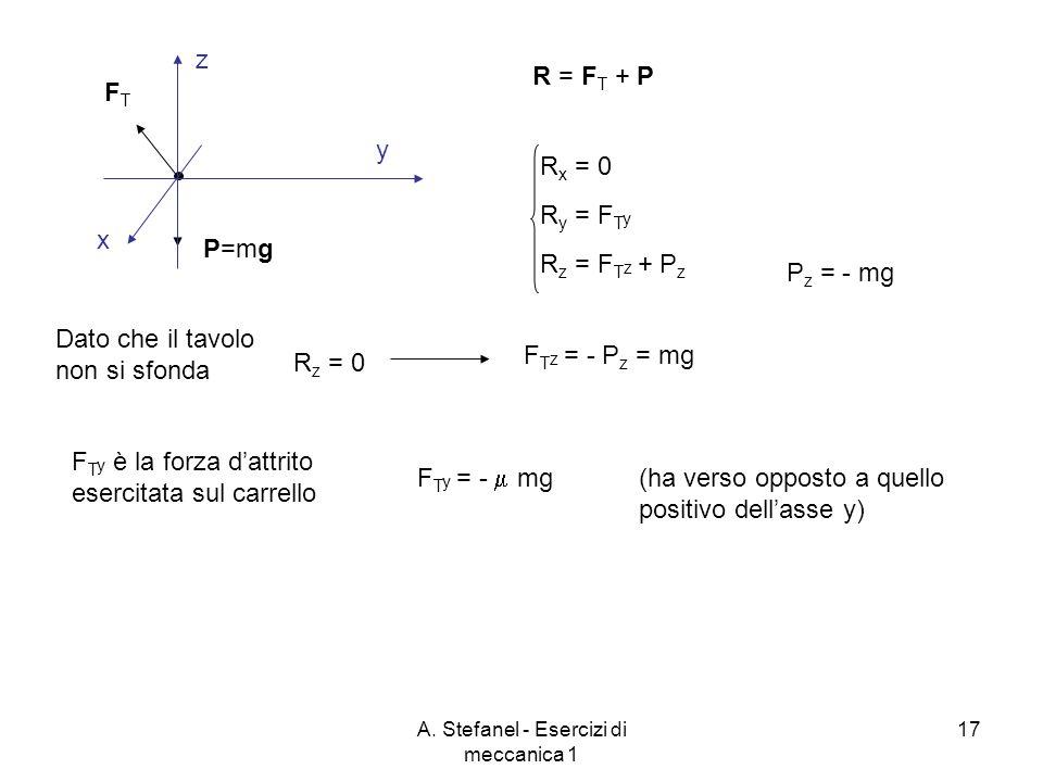 A. Stefanel - Esercizi di meccanica 1 17 x y z P=mg FTFT R = F T + P Dato che il tavolo non si sfonda R x = 0 R y = F T y R z = F T z + P z R z = 0 F