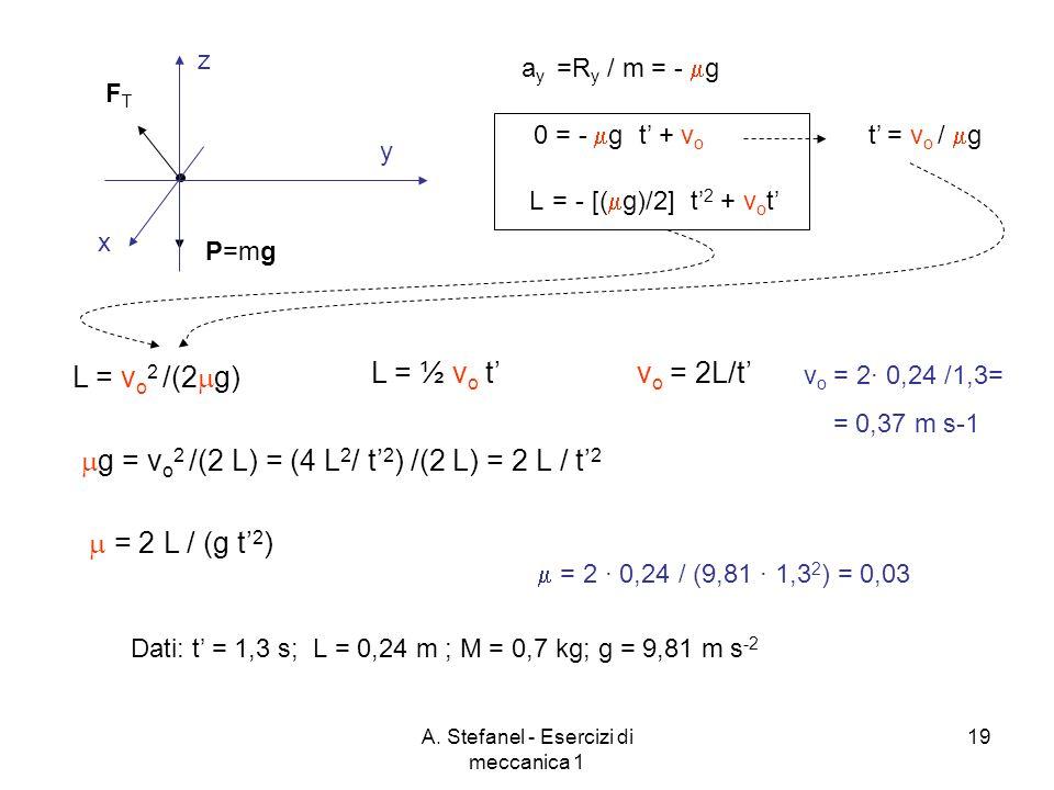 A. Stefanel - Esercizi di meccanica 1 19 x y z P=mg FTFT a y =R y / m = - g 0 = - g t + v o L = - [( g)/2] t 2 + v o t t = v o / g L = v o 2 /(2 g) g