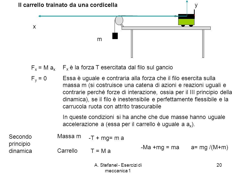 A. Stefanel - Esercizi di meccanica 1 20 m x y F x = M a x F y = 0 F x è la forza T esercitata dal filo sul gancio Essa è uguale e contraria alla forz