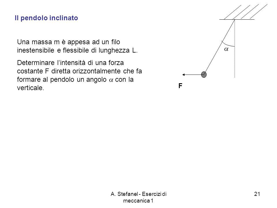 A. Stefanel - Esercizi di meccanica 1 21 F Il pendolo inclinato Una massa m è appesa ad un filo inestensibile e flessibile di lunghezza L. Determinare