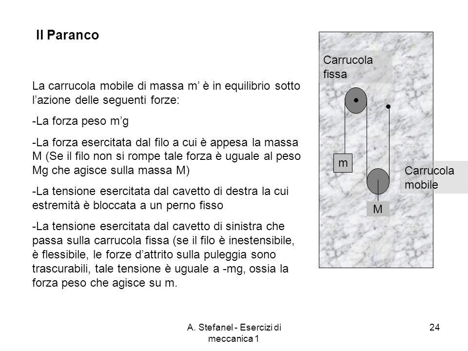 A. Stefanel - Esercizi di meccanica 1 24 m Carrucola fissa M Carrucola mobile Il Paranco La carrucola mobile di massa m è in equilibrio sotto lazione