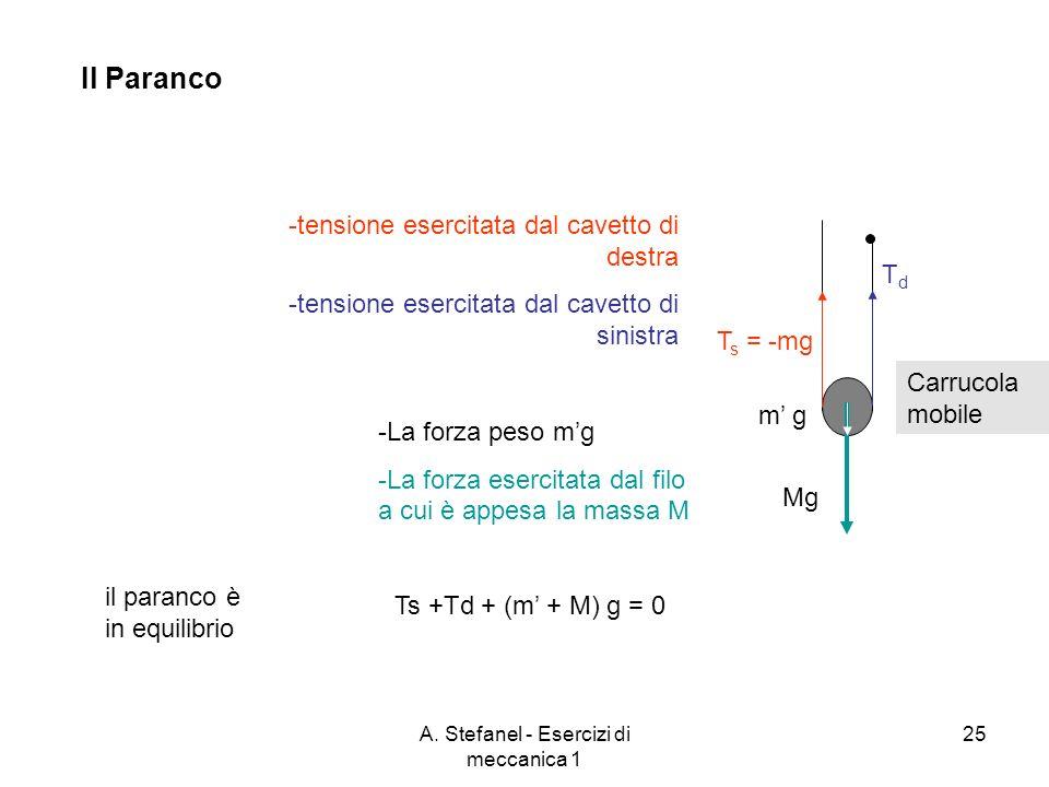 A. Stefanel - Esercizi di meccanica 1 25 Carrucola mobile Il Paranco -La forza peso mg -La forza esercitata dal filo a cui è appesa la massa M Mg -ten