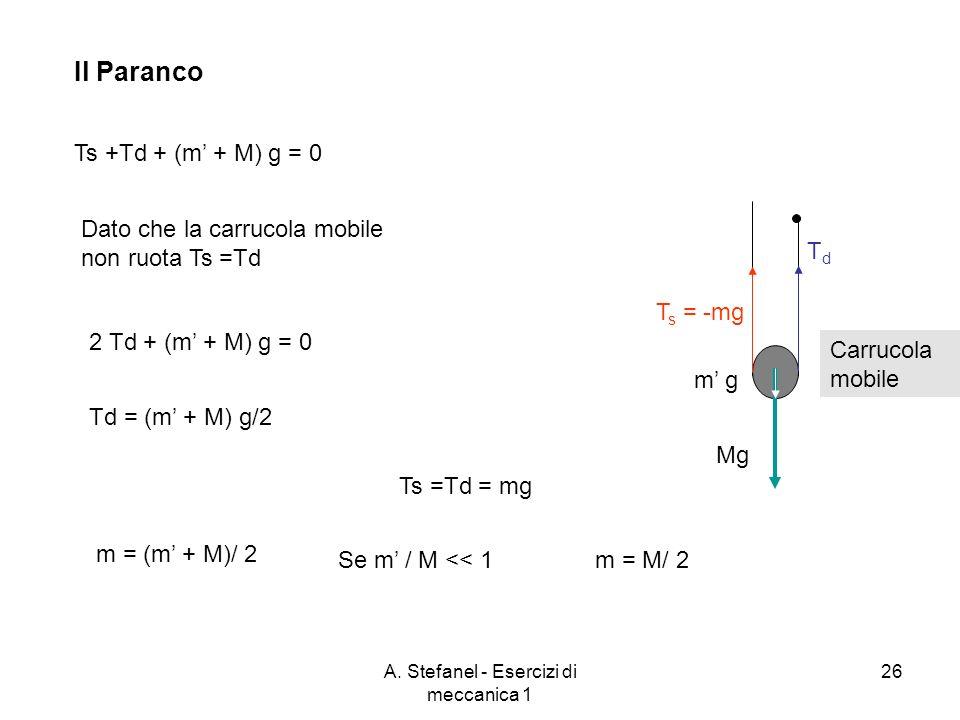 A. Stefanel - Esercizi di meccanica 1 26 Carrucola mobile Il Paranco m g Mg TdTd T s = -mg Ts +Td + (m + M) g = 0 Dato che la carrucola mobile non ruo