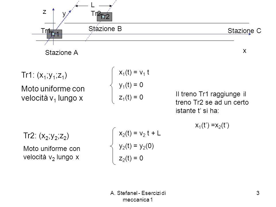 A. Stefanel - Esercizi di meccanica 1 3 Tr1 Tr2 Stazione A Stazione B Stazione C x y z Tr1 Tr2 Tr1: (x 1 ;y 1 ;z 1 ) Moto uniforme con velocità v 1 lu