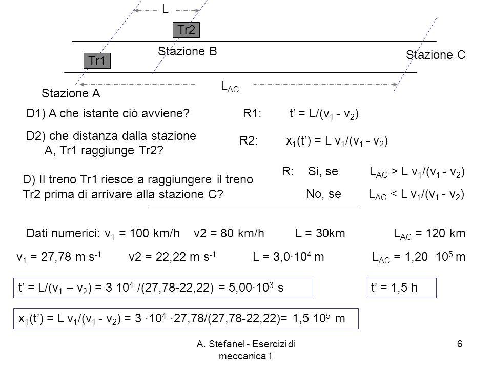 A. Stefanel - Esercizi di meccanica 1 6 Stazione A Stazione B Stazione C D1) A che istante ciò avviene? D2) che distanza dalla stazione A, Tr1 raggiun