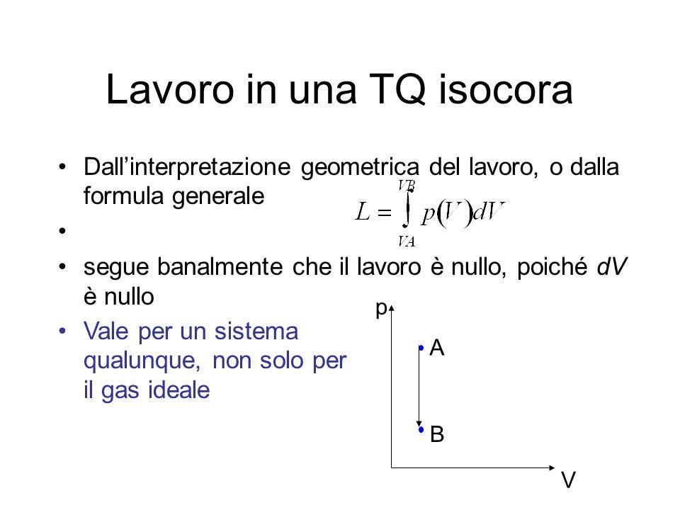 Lavoro in una TQ isocora Dallinterpretazione geometrica del lavoro, o dalla formula generale segue banalmente che il lavoro è nullo, poiché dV è nullo