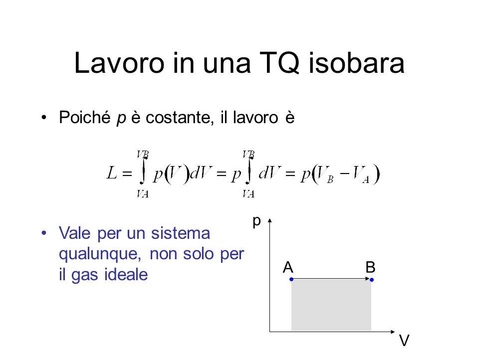 Lavoro in una TQ isobara Poiché p è costante, il lavoro è AB p V Vale per un sistema qualunque, non solo per il gas ideale