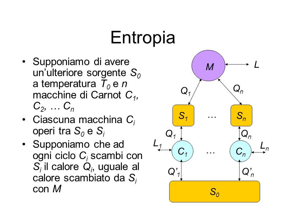 Entropia Supponiamo di avere unulteriore sorgente S 0 a temperatura T 0 e n macchine di Carnot C 1, C 2, … C n Ciascuna macchina C i operi tra S 0 e S