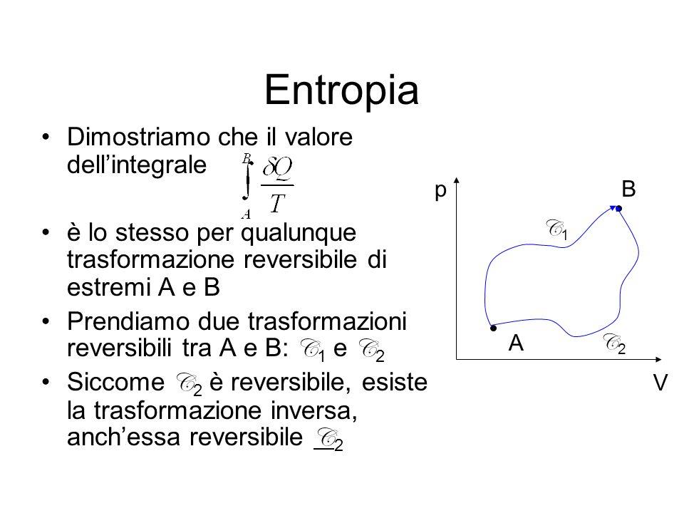 Entropia Dimostriamo che il valore dellintegrale è lo stesso per qualunque trasformazione reversibile di estremi A e B Prendiamo due trasformazioni re