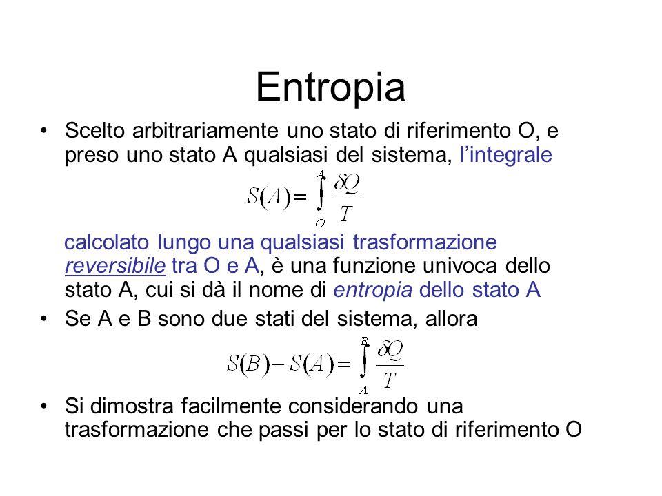 Entropia Scelto arbitrariamente uno stato di riferimento O, e preso uno stato A qualsiasi del sistema, lintegrale calcolato lungo una qualsiasi trasfo