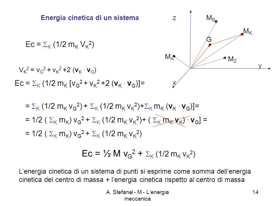 A. Stefanel - M - L'energia meccanica 14 Energia cinetica di un sistema Ec = K (1/2 m K V K 2 ) V K 2 = v G 2 + v K 2 +2 (v K · v G ) x y zMBMB MKMK M