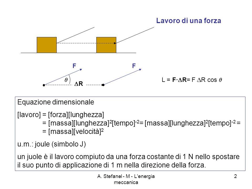 A. Stefanel - M - L'energia meccanica 2 Lavoro di una forza R FF L = F· R= F R cos Equazione dimensionale [lavoro] = [forza][lunghezza] = [massa][lung