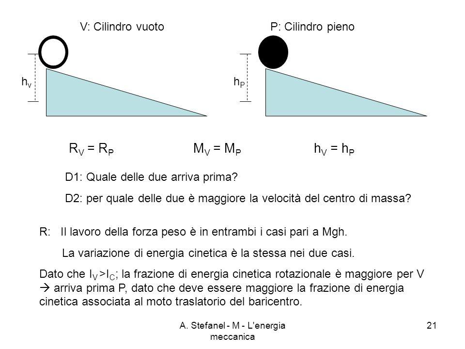 A. Stefanel - M - L'energia meccanica 21 R V = R P V: Cilindro vuotoP: Cilindro pieno M V = M P hvhv hPhP h V = h P D1: Quale delle due arriva prima?