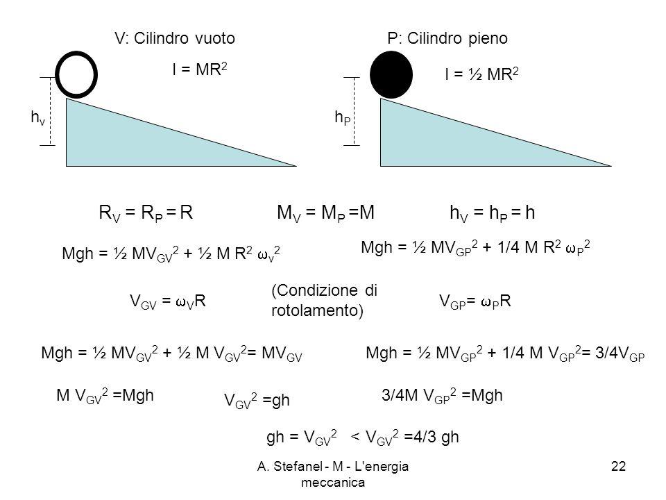 A. Stefanel - M - L'energia meccanica 22 R V = R P = R V: Cilindro vuotoP: Cilindro pieno M V = M P =M hvhv hPhP h V = h P = h Mgh = ½ MV GV 2 + ½ M R