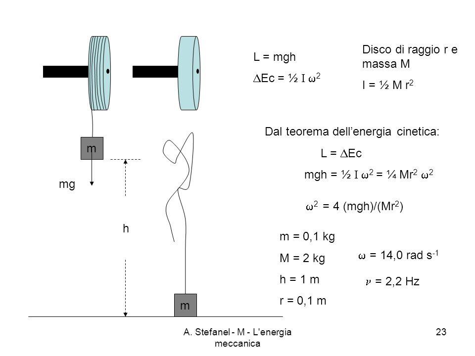 A. Stefanel - M - L'energia meccanica 23 m m mg h L = mgh Ec = ½ I 2 Disco di raggio r e massa M I = ½ M r 2 Dal teorema dellenergia cinetica: L = Ec