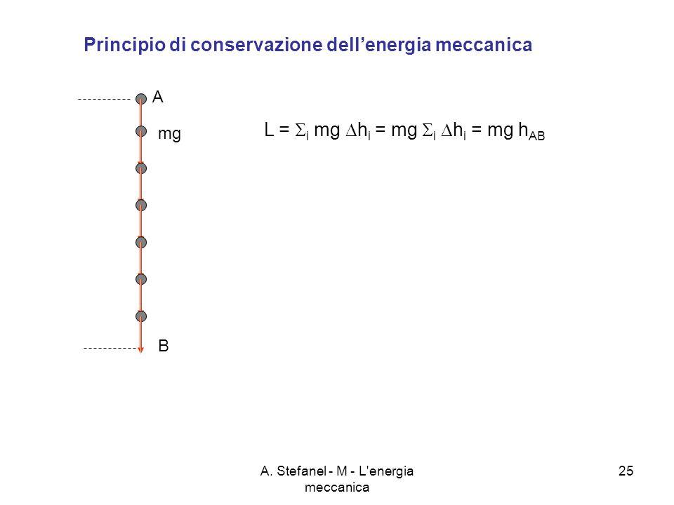 A. Stefanel - M - L'energia meccanica 25 Principio di conservazione dellenergia meccanica mg A B L = i mg h i = mg i h i = mg h AB