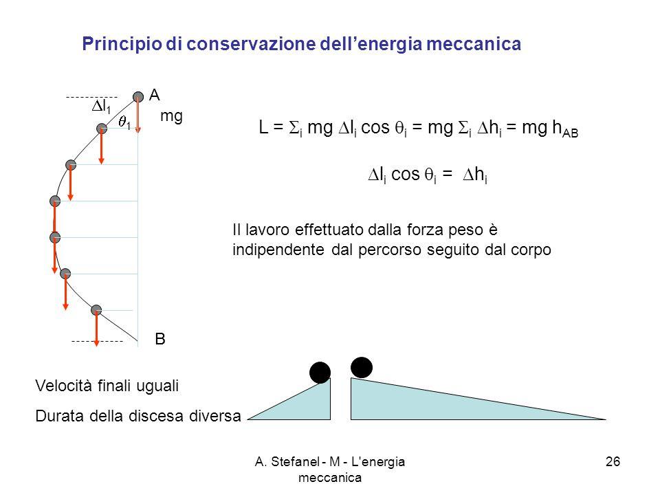 A. Stefanel - M - L'energia meccanica 26 Principio di conservazione dellenergia meccanica mg B A B L = i mg l i cos i = mg i h i = mg h AB 1 l 1 l i c