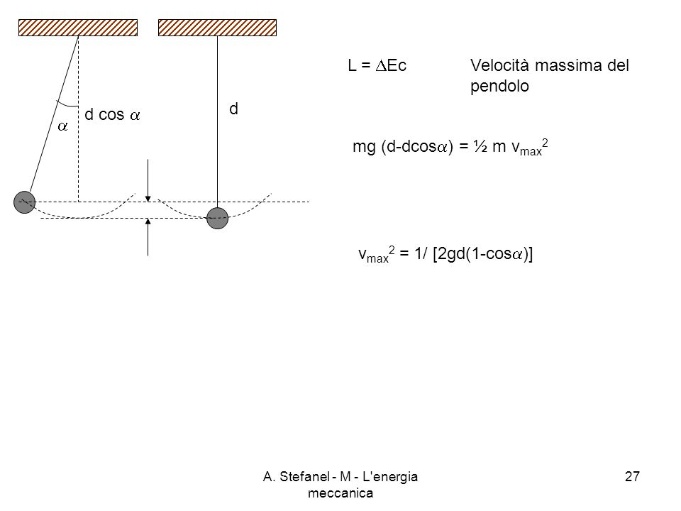 A. Stefanel - M - L'energia meccanica 27 d d cos L = Ec Velocità massima del pendolo mg (d-dcos ) = ½ m v max 2 v max 2 = 1/ [2gd(1-cos )]